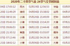 二十四節氣對應時間表,24節氣的時間【2020-2035新版】