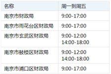 南京財政局上班時間,南京財政局幾點上班