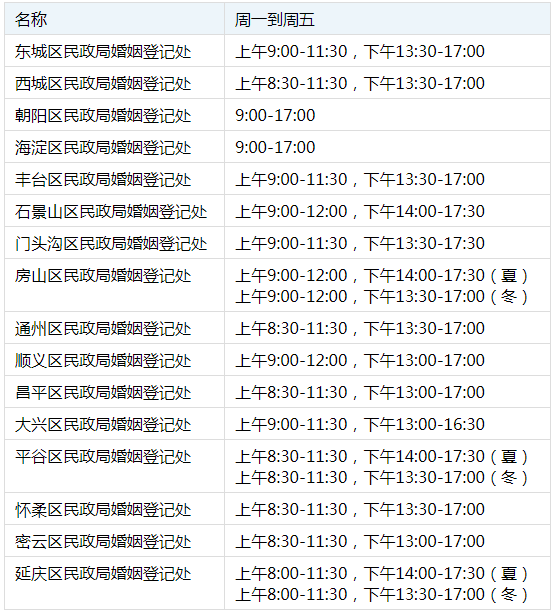 北京民政局上班时间,北京民政局上班时间表