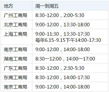 工商所上班时间,工商局上班时间表