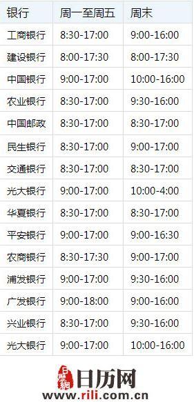 中方各大银行上班时间表,各大银行上班时间1览