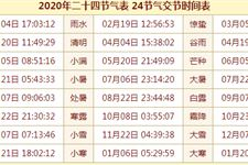 二十四节气对应时间表,24节气的时间【2020-2035新版】