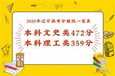 2020年辽宁高考分数线一览表