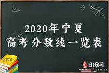 2020年宁夏高考分数线一览表