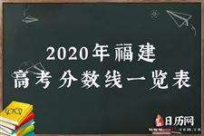 2020年福建高考分数线一览表
