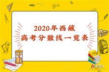 2020年西藏高考分数线一览表