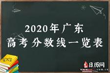 2020年广东高考分数线一览表