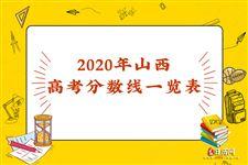 2020年山西高考分数线一览表