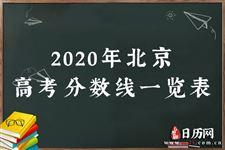 2020年北京高考分数线一览表