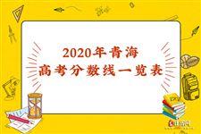 2020年青海高考分数线一览