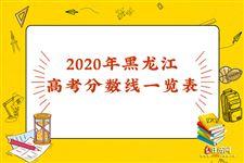 2020年黑龙江高考分数线一览表