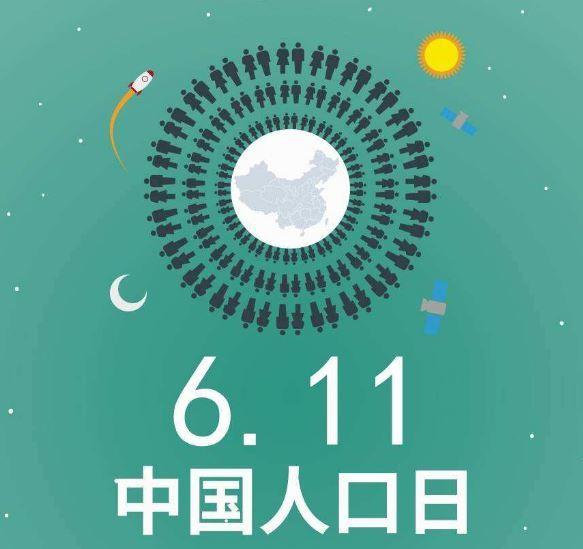 中国人口日(每年6月11日)