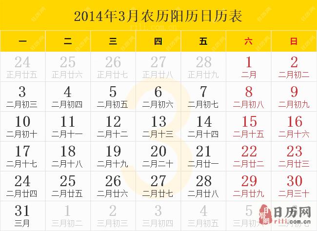 2014年3月农历阳历日历表