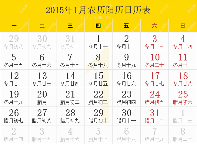2015年1月农历阳历日历表