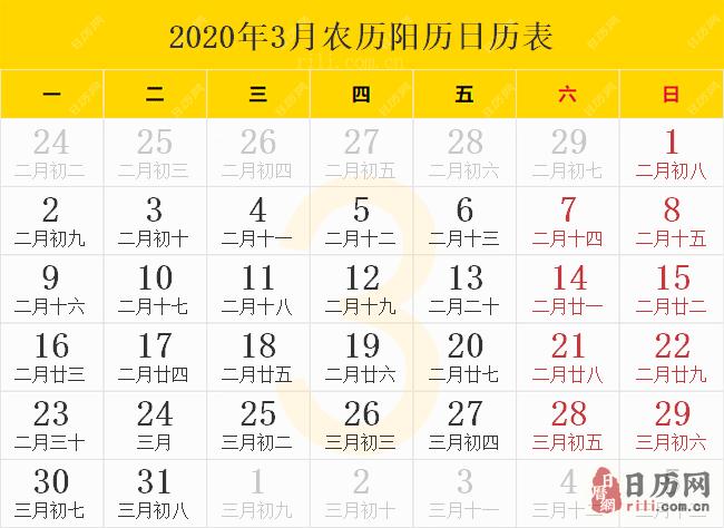 2020年3月农历阳历日历表