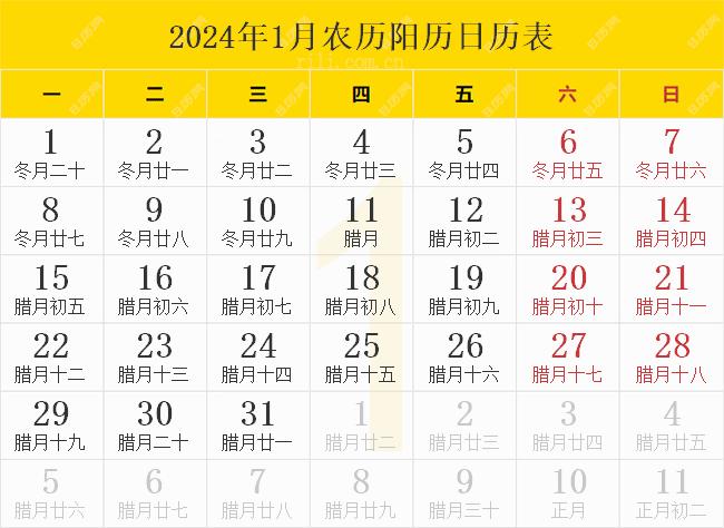 2024年1月农历阳历日历表