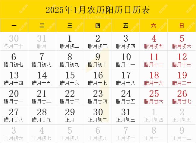 2025年1月农历阳历日历表