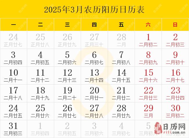2025年3月农历阳历日历表