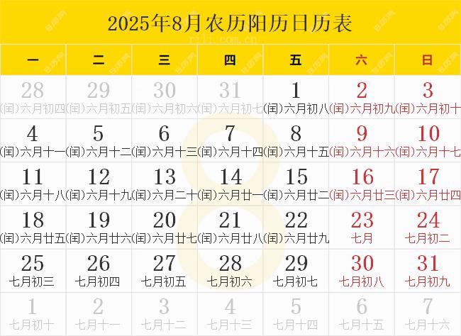 2025年8月农历阳历日历表