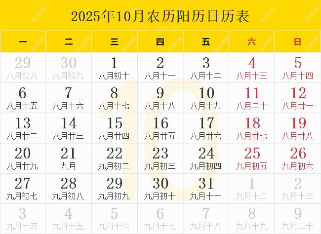 2025年10月农历阳历日历表