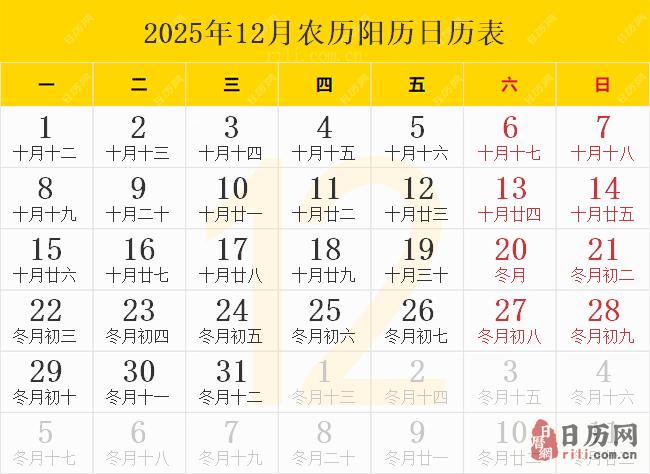 2025年12月农历阳历日历表